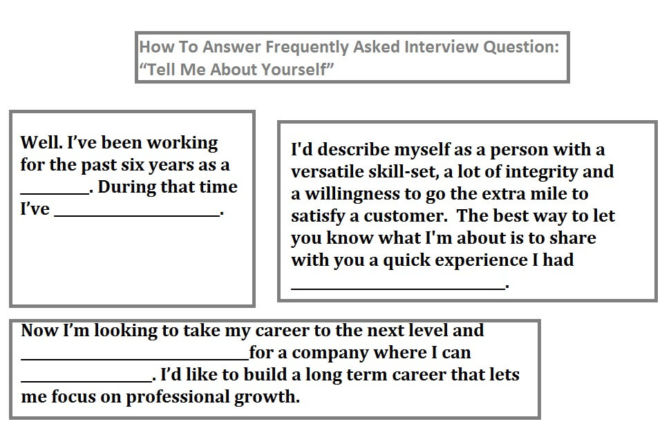 Top 10 Ways To Answer Frequently Asked Interview Question