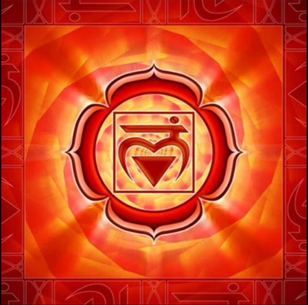 root chakra money issues and dating