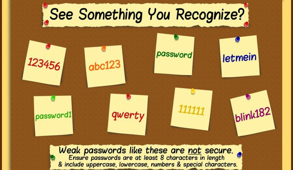 most common passwords 3