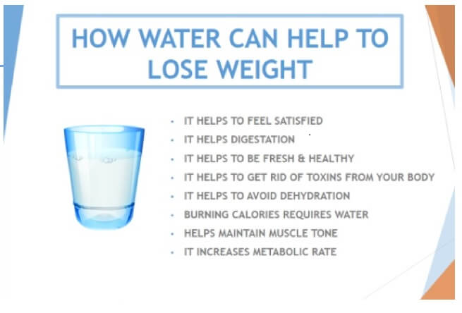 Is Drinking Water Help To Lose Weight