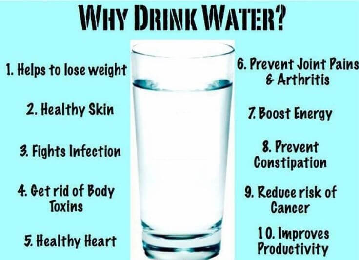how much water should you drink a day for a healthy body