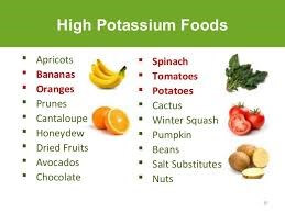 Foods With High Potassium Levels