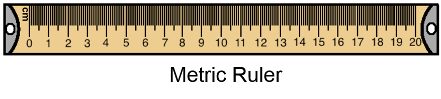 How to Read a Ruler Marking metric ruler