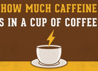 How Much Caffeine In Coffee
