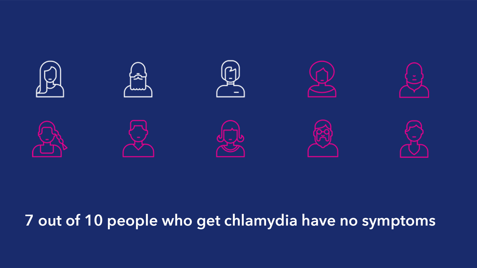 Is there such a thing as anal chlamydia