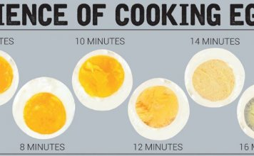 How Long Do You Boil Eggs