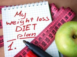 Review-of-Weight-Loss-Dieting-Plans