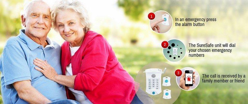 Components of medical alert system