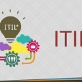 Future Scope For Your Career in ITIL Training
