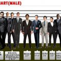 average height for men