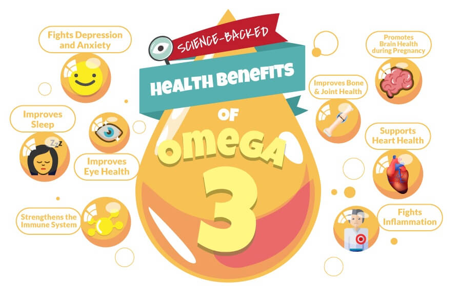 health Benefits of Omega 3 fatty acids