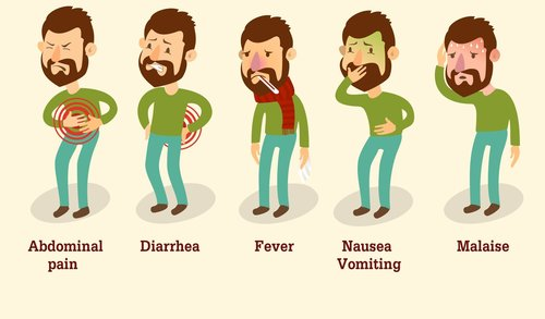 Causes of diarrhea