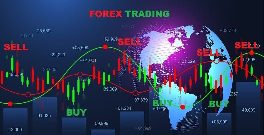 Trading in World of Cryptocurrency